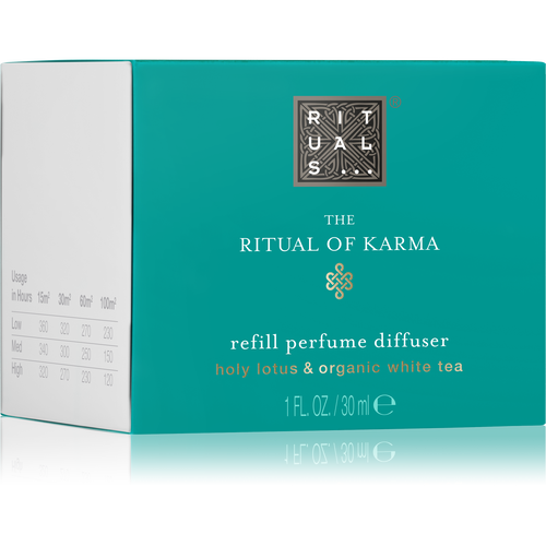 The Ritual of Karma Cartridge