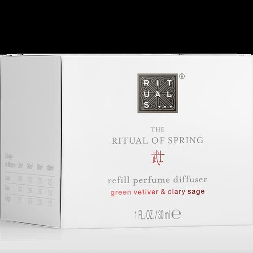 The Ritual of Spring - Cartridge